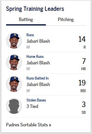 Blash Stats.png